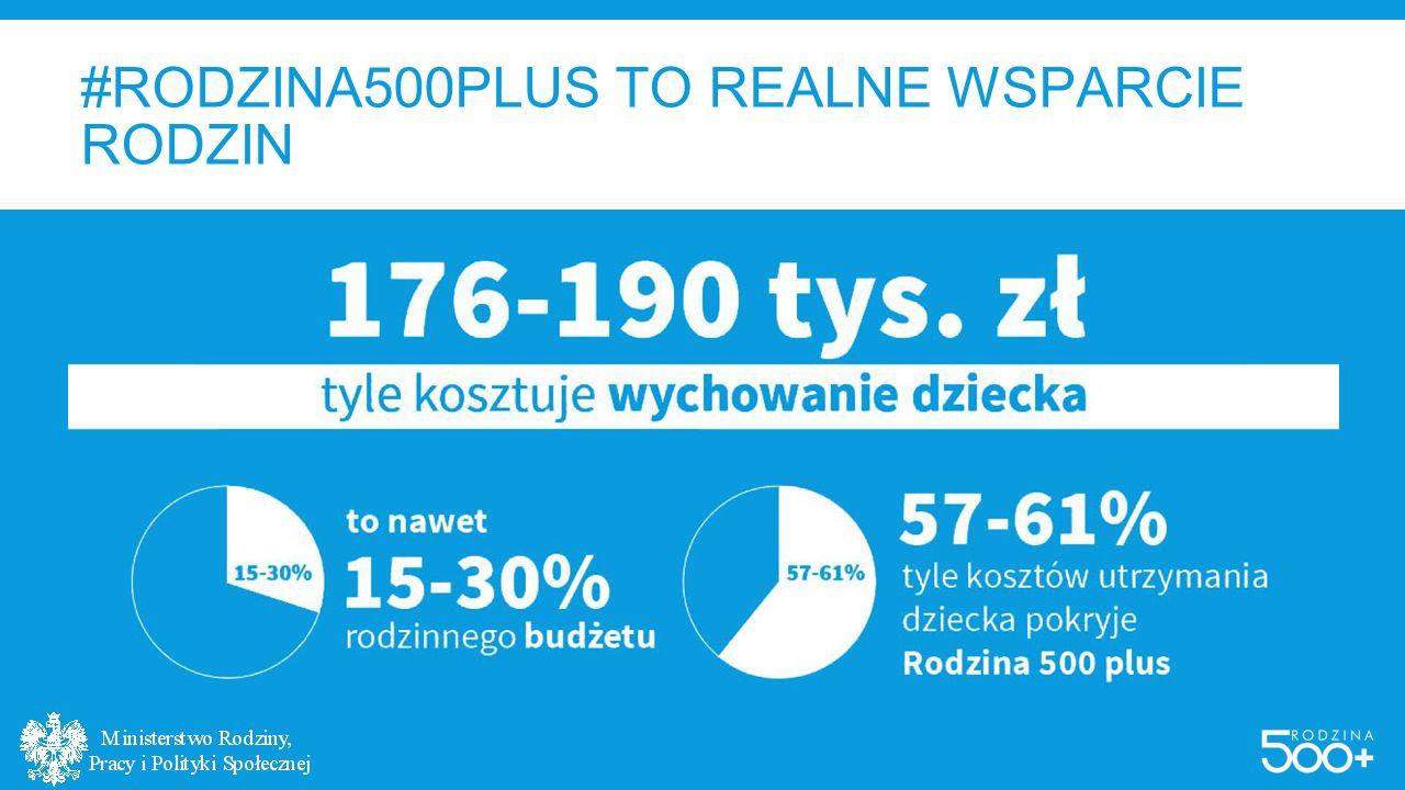 #RODZINA500PLUS TO REALNE WSPARCIE RODZIN