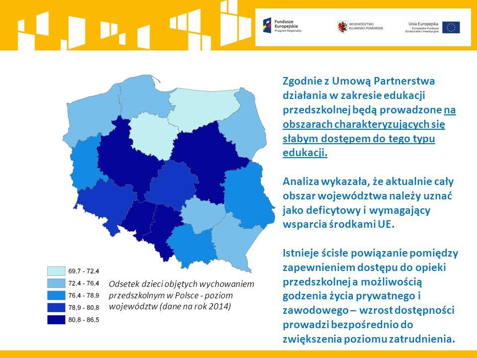 Odsetek dzieci objętych wychowaniem przedszkolnym w Polsce - poziom województw (dane na rok 2014) Zgodnie z Umową Partnerstwa działania w zakresie edukacji przedszkolnej będą prowadzone na obszarach charakteryzujących się słabym dostępem do tego typu edukacji.