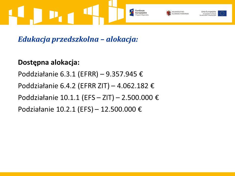Edukacja przedszkolna – alokacja: Dostępna alokacja: Poddziałanie 6.3.1 (EFRR) – 9.357.945 € Poddziałanie 6.4.2 (EFRR ZIT) – 4.062.182 € Poddziałanie 10.1.1 (EFS – ZIT) – 2.500.000 € Podziałanie 10.2.1 (EFS) – 12.500.000 €