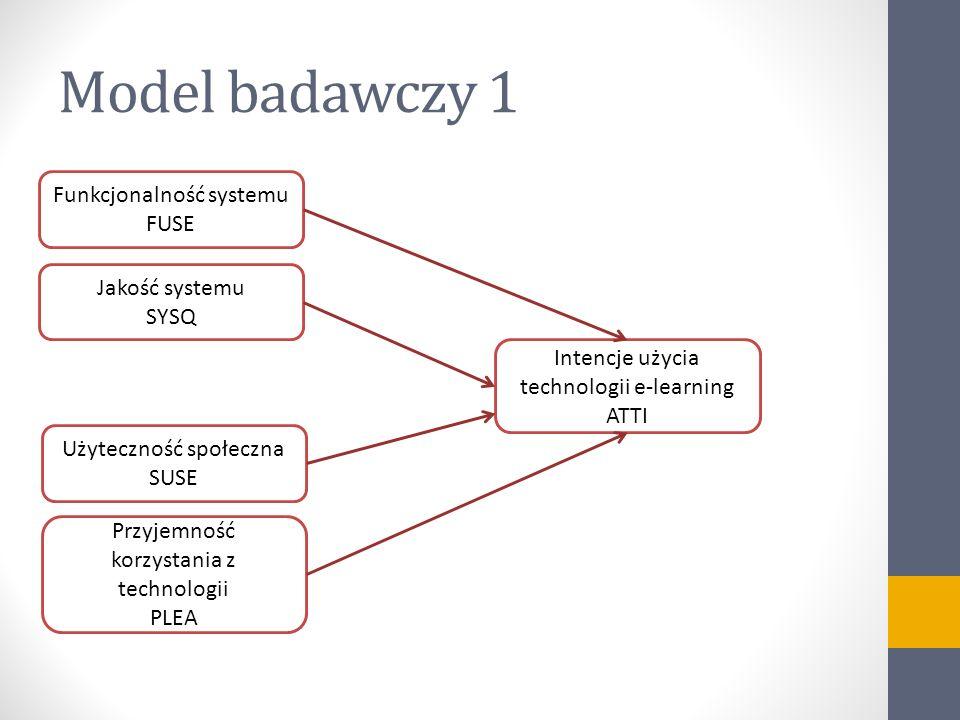 Model badawczy 1 Funkcjonalność systemu FUSE Jakość systemu SYSQ Użyteczność społeczna SUSE Przyjemność korzystania z technologii PLEA Intencje użycia