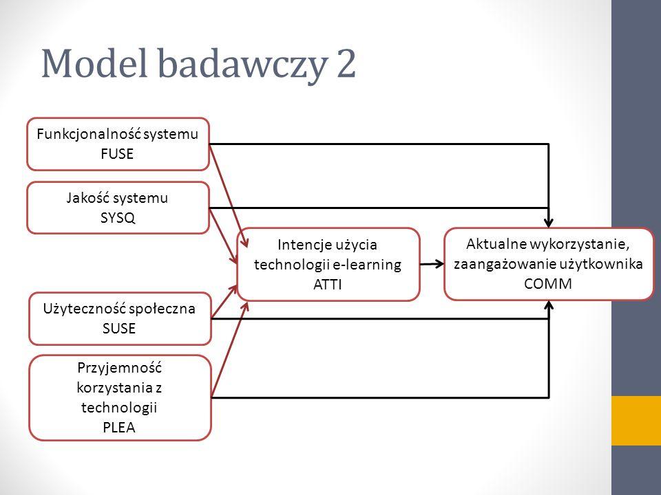 Model badawczy 2 Funkcjonalność systemu FUSE Jakość systemu SYSQ Użyteczność społeczna SUSE Przyjemność korzystania z technologii PLEA Intencje użycia