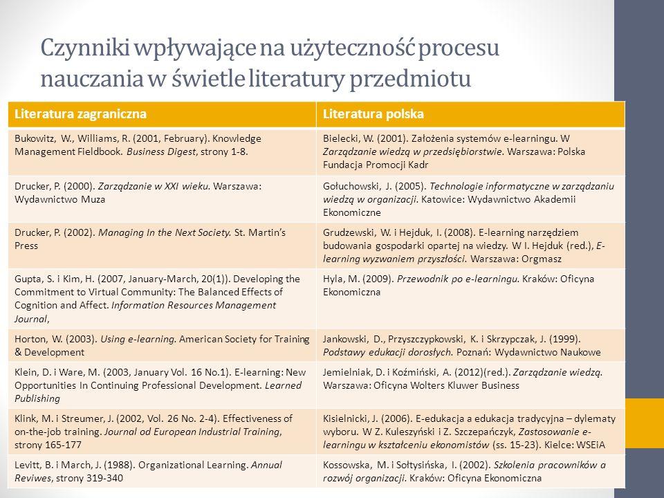 Czynniki wpływające na użyteczność procesu nauczania w świetle literatury przedmiotu Literatura zagranicznaLiteratura polska Bukowitz, W., Williams, R
