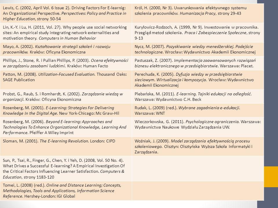 Wybrane publikacje autora O.Sobolewska, E-learning jako medium w kształceniu pracowników, w: J.