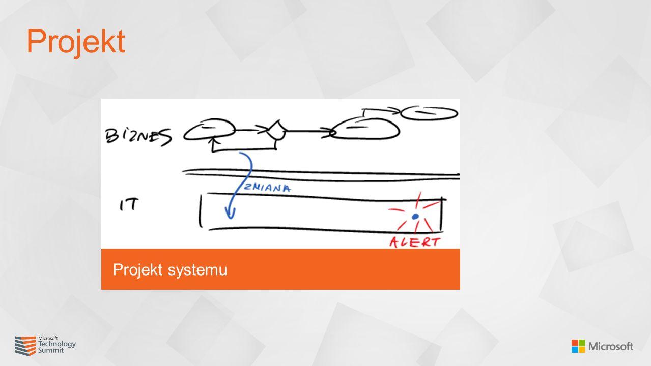 Projekt systemu Projekt
