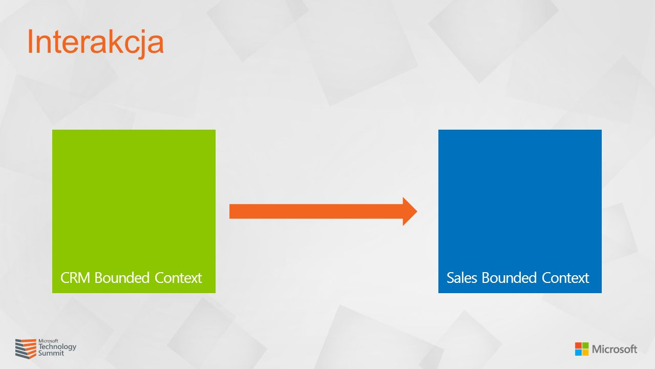 Interakcja CRM Bounded ContextSales Bounded Context