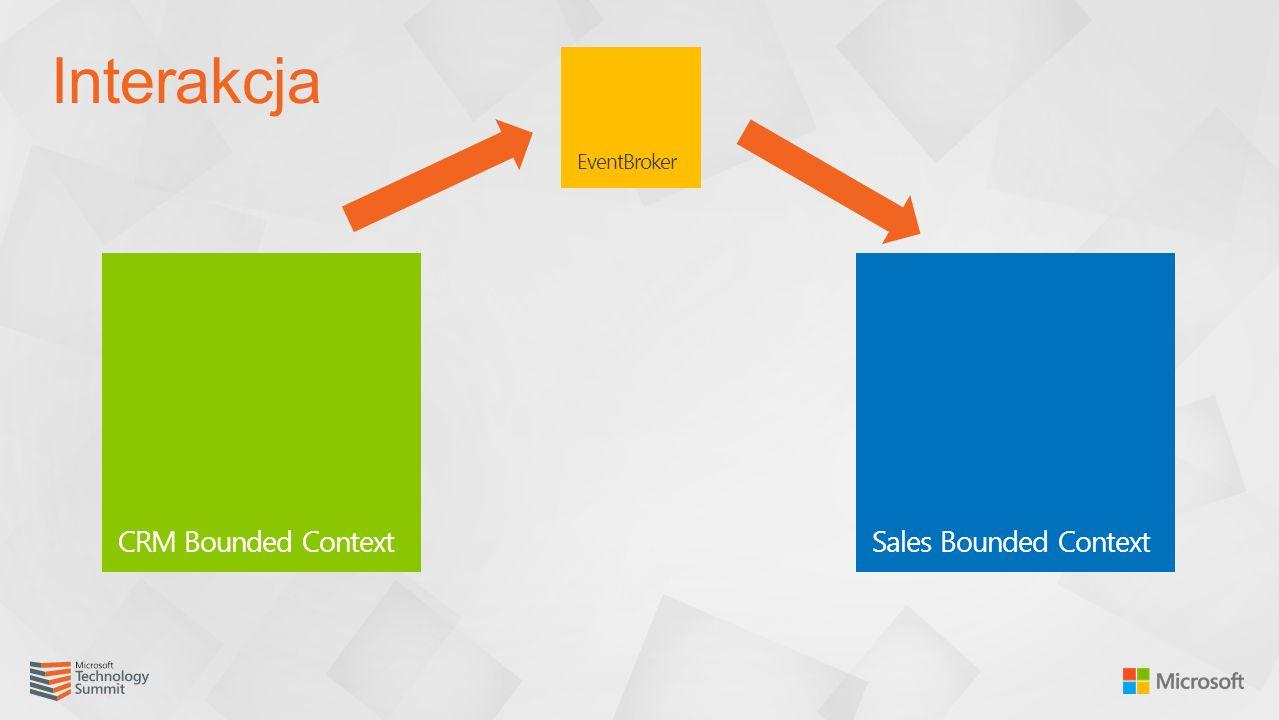 Interakcja CRM Bounded ContextSales Bounded Context EventBroker