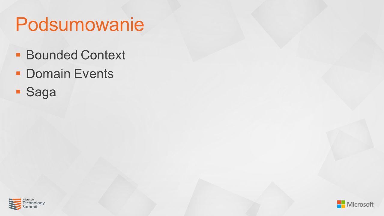  Bounded Context  Domain Events  Saga Podsumowanie