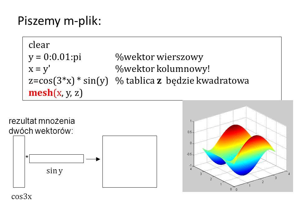 clear y = 0:0.01:pi%wektor wierszowy x = y %wektor kolumnowy.