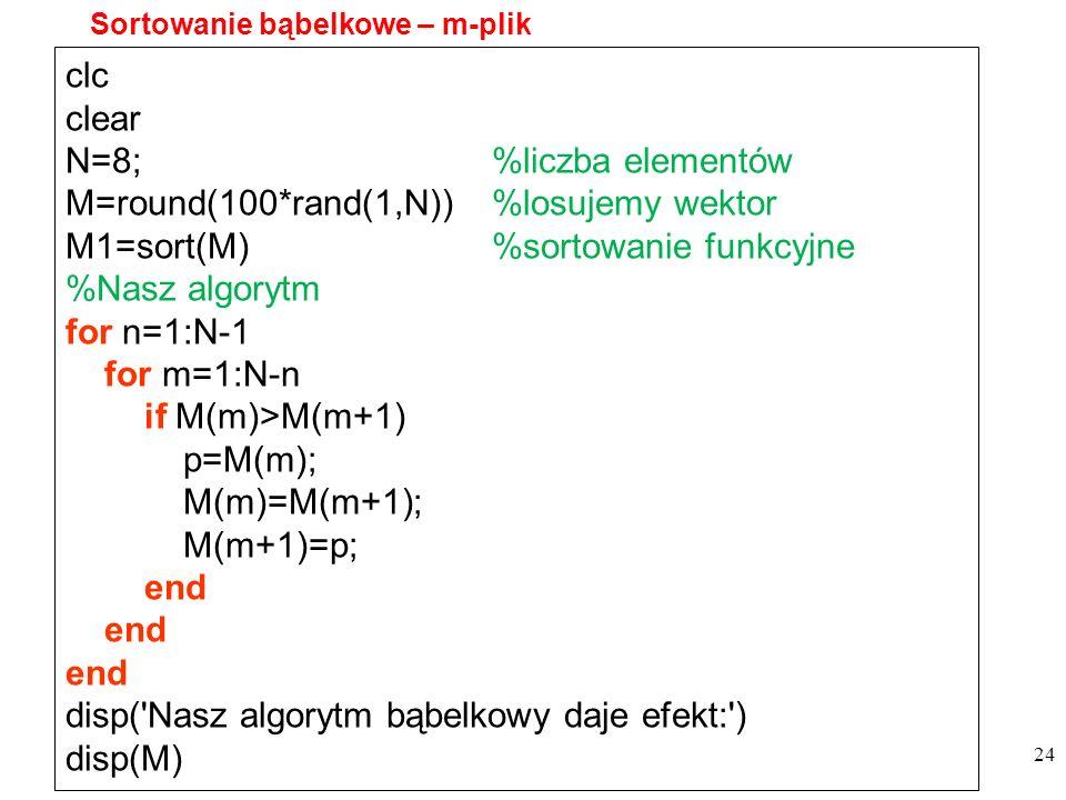 24 clc clear N=8; %liczba elementów M=round(100*rand(1,N)) %losujemy wektor M1=sort(M) %sortowanie funkcyjne %Nasz algorytm for n=1:N-1 for m=1:N-n if M(m)>M(m+1) p=M(m); M(m)=M(m+1); M(m+1)=p; end disp( Nasz algorytm bąbelkowy daje efekt: ) disp(M) Sortowanie bąbelkowe – m-plik