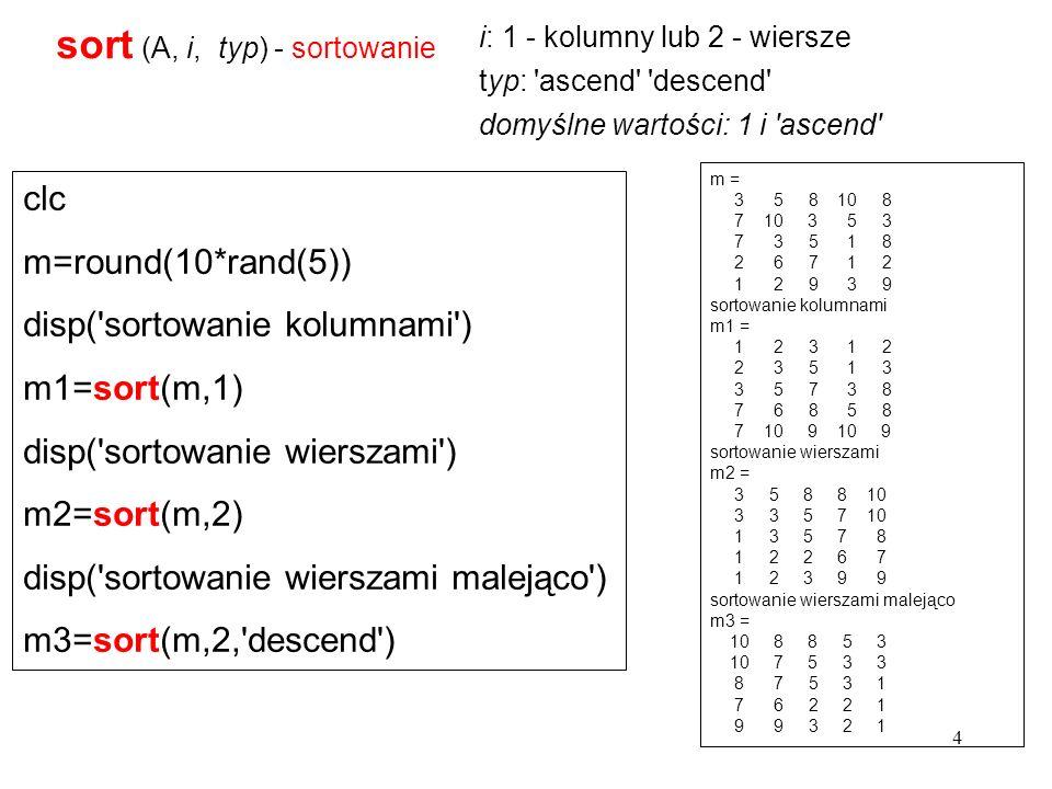sort (A, i, typ) - sortowanie i: 1 - kolumny lub 2 - wiersze typ: ascend descend domyślne wartości: 1 i ascend m = 3 5 8 10 8 7 10 3 5 3 7 3 5 1 8 2 6 7 1 2 1 2 9 3 9 sortowanie kolumnami m1 = 1 2 3 1 2 2 3 5 1 3 3 5 7 3 8 7 6 8 5 8 7 10 9 10 9 sortowanie wierszami m2 = 3 5 8 8 10 3 3 5 7 10 1 3 5 7 8 1 2 2 6 7 1 2 3 9 9 sortowanie wierszami malejąco m3 = 10 8 8 5 3 10 7 5 3 3 8 7 5 3 1 7 6 2 2 1 9 9 3 2 1 clc m=round(10*rand(5)) disp( sortowanie kolumnami ) m1=sort(m,1) disp( sortowanie wierszami ) m2=sort(m,2) disp( sortowanie wierszami malejąco ) m3=sort(m,2, descend ) 4