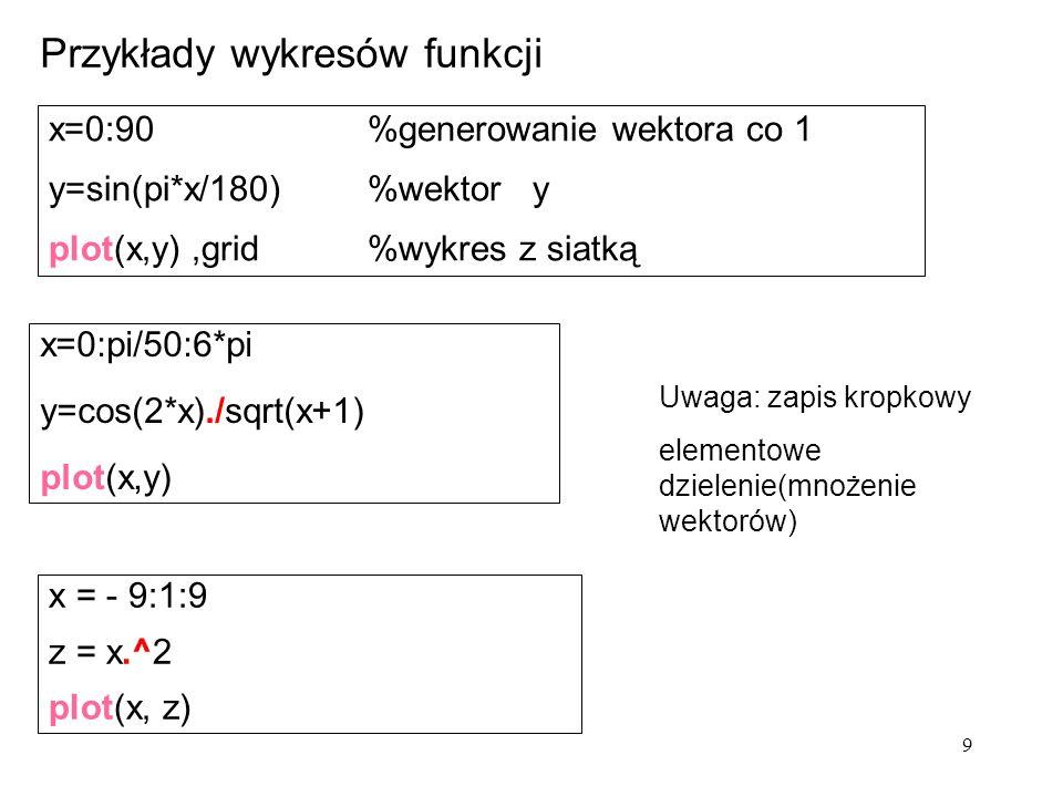 x=0:90%generowanie wektora co 1 y=sin(pi*x/180) %wektor y plot(x,y),grid%wykres z siatką Przykłady wykresów funkcji x=0:pi/50:6*pi y=cos(2*x)./sqrt(x+1) plot(x,y) x = - 9:1:9 z = x.^2 plot(x, z) Uwaga: zapis kropkowy elementowe dzielenie(mnożenie wektorów) 9
