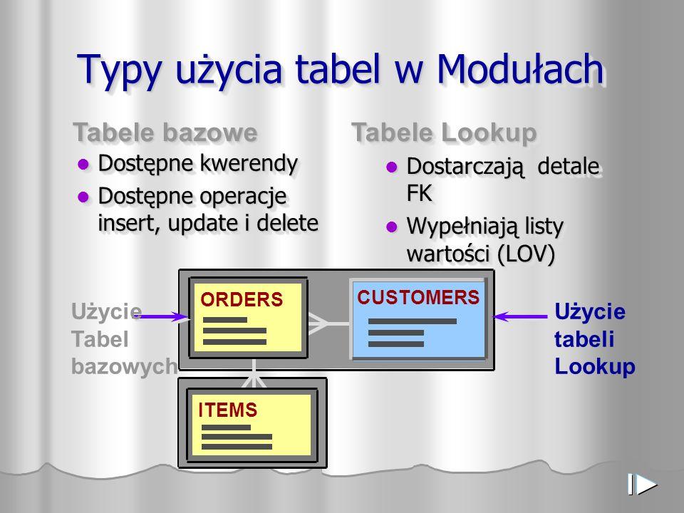 Typy użycia tabel w Modułach Tabele bazowe Dostępne kwerendy Dostępne kwerendy Dostępne operacje insert, update i delete Dostępne operacje insert, update i delete Dostępne kwerendy Dostępne kwerendy Dostępne operacje insert, update i delete Dostępne operacje insert, update i delete ITEMS ORDERS CUSTOMERS Użycie Tabel bazowych Tabele Lookup Dostarczają detale FK Wypełniają listy wartości (LOV) Dostarczają detale FK Wypełniają listy wartości (LOV) Użycie tabeli Lookup