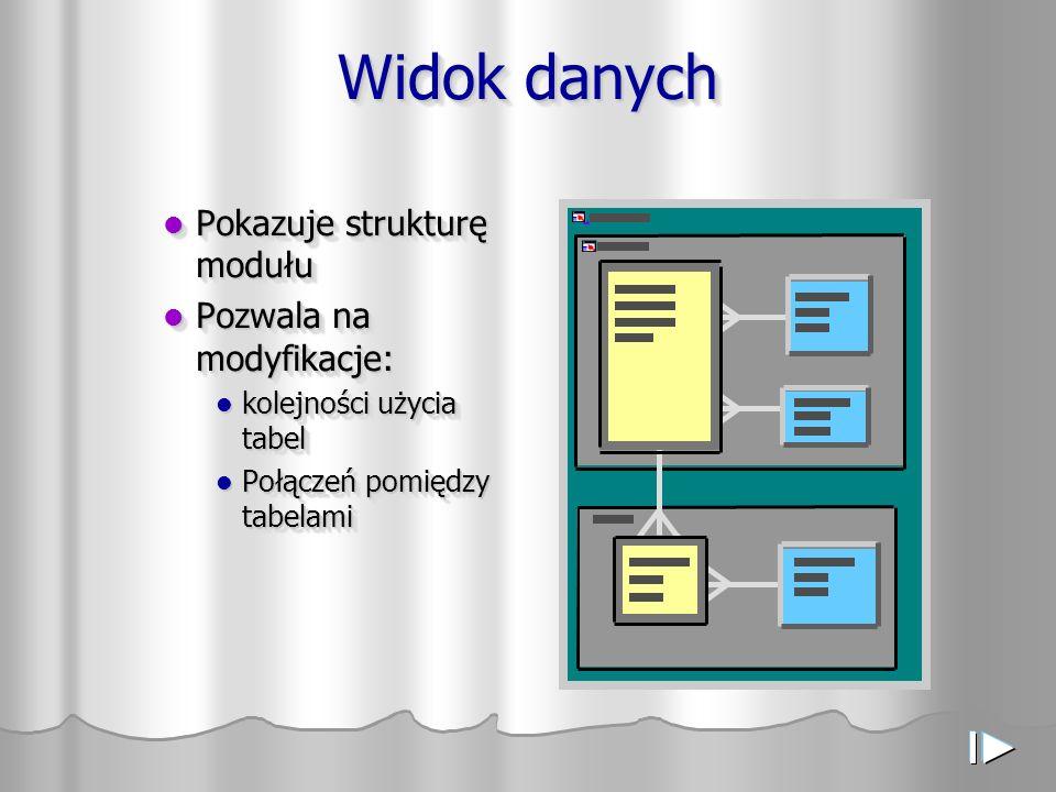 Widok danych Pokazuje strukturę modułu Pokazuje strukturę modułu Pozwala na modyfikacje: Pozwala na modyfikacje: kolejności użycia tabel kolejności użycia tabel Połączeń pomiędzy tabelami Połączeń pomiędzy tabelami Pokazuje strukturę modułu Pokazuje strukturę modułu Pozwala na modyfikacje: Pozwala na modyfikacje: kolejności użycia tabel kolejności użycia tabel Połączeń pomiędzy tabelami Połączeń pomiędzy tabelami