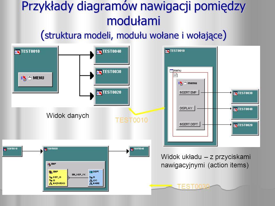 Przykłady diagramów nawigacji pomiędzy modułami ( struktura modeli, modułu wołane i wołające ) Widok danych Widok układu – z przyciskami nawigacyjnymi