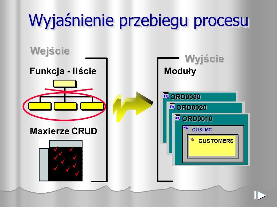 Prezentacja wyjścia Application Design Transformer Moduły stanowią specyfikację programową, która może być użyta przez generatory aplikacji klienckich: Moduły stanowią specyfikację programową, która może być użyta przez generatory aplikacji klienckich: Report WebServer Browser: http:// Hollywood Form X Action Edit Block Filed + Customers: Menu Form Menu Report New orders Window Report Orders Menu Każdy z modułów specyfikuje użycie danych – od tego zależy jaka aplikacja zostanie wygenerowana