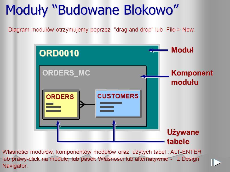 """Moduły """"Budowane Blokowo"""" Moduł Komponent modułu Używane tabele CUSTOMERS ORDERS ORD0010 ORDERS_MC Diagram modułów otrzymujemy poprzez"""