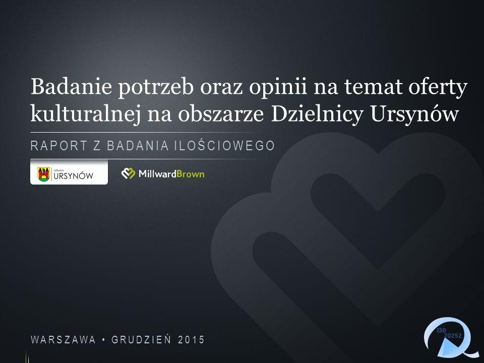 Metodologia 2 Próba Badanie zrealizowane zostało na próbie reprezentatywnej losowo-kwotowej mieszkańców dzielnicy Ursynów w wieku 15 lat i więcej.