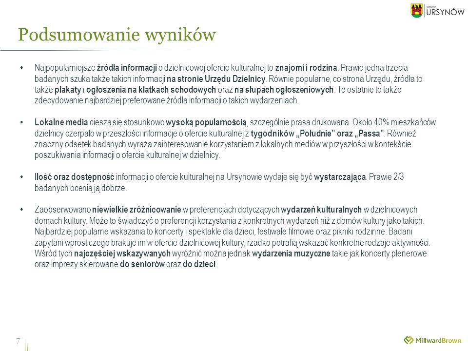 Millward Brown Branickiego 17, 02-972 Warszawa t.+48 (22) 54 52 000 f.