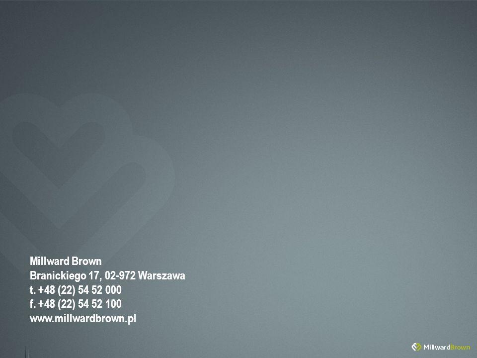 Millward Brown Branickiego 17, 02-972 Warszawa t. +48 (22) 54 52 000 f.
