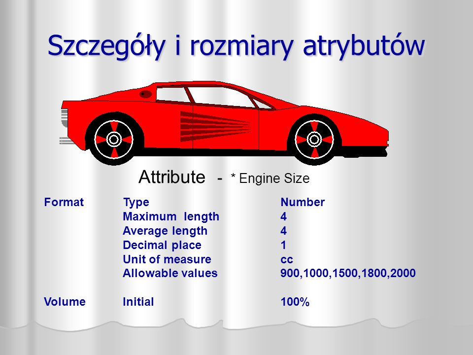 Szczegóły i rozmiary atrybutów Attribute - * Engine Size FormatTypeNumber Maximum length4 Average length4 Decimal place1 Unit of measurecc Allowable values900,1000,1500,1800,2000 VolumeInitial100%