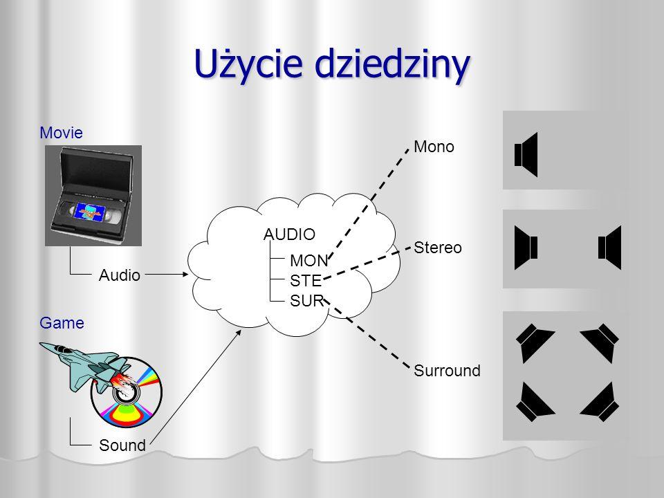 Użycie dziedziny AUDIO MON STE SUR Movie Game Audio Sound Mono Stereo Surround