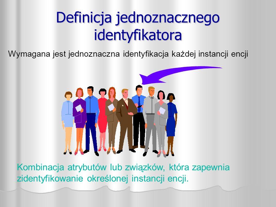 Definicja jednoznacznego identyfikatora Wymagana jest jednoznaczna identyfikacja każdej instancji encji Kombinacja atrybutów lub związków, która zapewnia zidentyfikowanie określonej instancji encji.