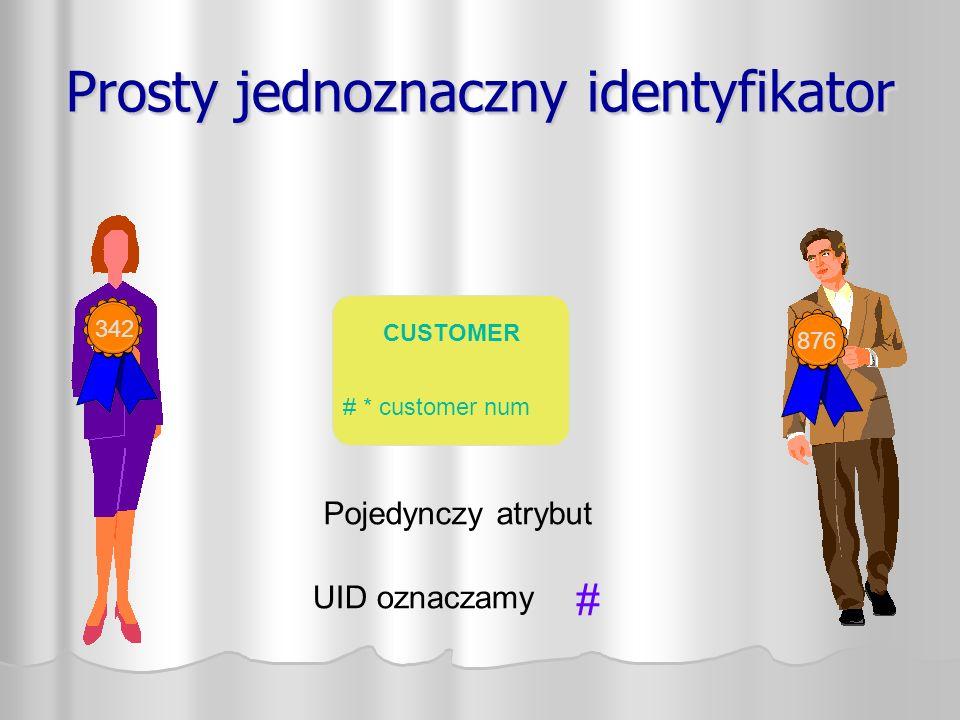Prosty jednoznaczny identyfikator CUSTOMER # * customer num 876342 Pojedynczy atrybut UID oznaczamy #