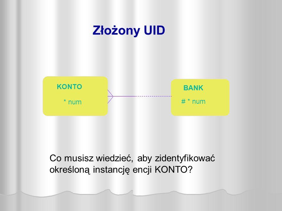 Złożony UID KONTO * num BANK # * num Co musisz wiedzieć, aby zidentyfikować określoną instancję encji KONTO