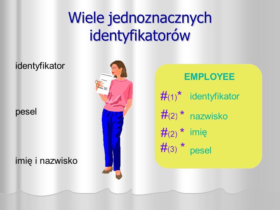 Wiele jednoznacznych identyfikatorów identyfikator pesel imię i nazwisko EMPLOYEE identyfikator pesel imię nazwisko # (1) * # (3) * # (2) * *