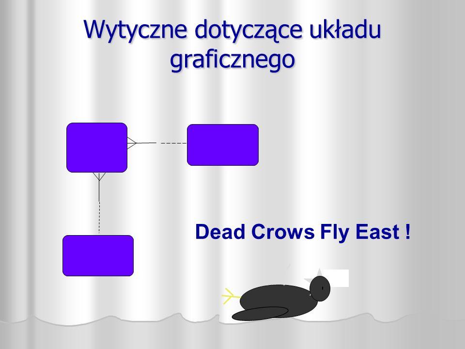 Wytyczne dotyczące układu graficznego Dead Crows Fly East !