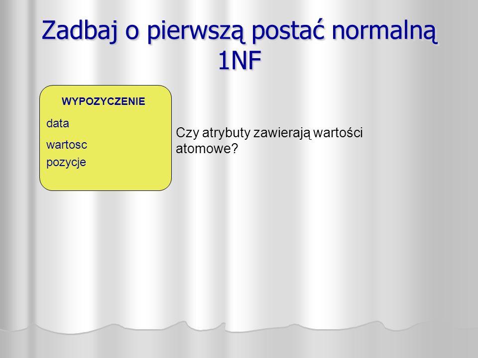 Zadbaj o pierwszą postać normalną 1NF WYPOZYCZENIE data wartosc pozycje Czy atrybuty zawierają wartości atomowe