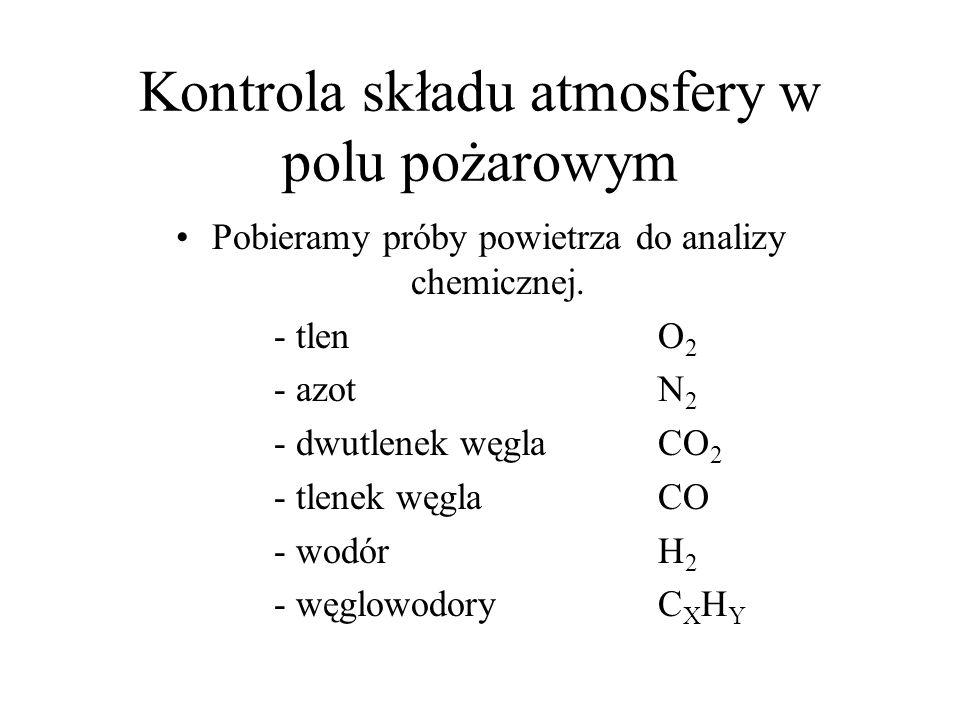 Kontrola składu atmosfery w polu pożarowym Pobieramy próby powietrza do analizy chemicznej. - tlenO 2 - azotN 2 - dwutlenek węglaCO 2 - tlenek węglaCO