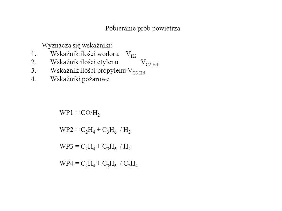 Pobieranie prób powietrza Wyznacza się wskaźniki: 1. Wskaźnik ilości wodoru V H2 2. Wskaźnik ilości etylenu V C2 H4 3. Wskaźnik ilości propylenu V C3