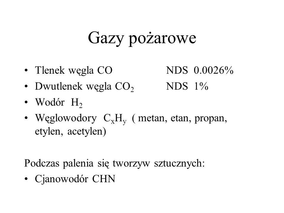 Gazy pożarowe Tlenek węgla CONDS 0.0026% Dwutlenek węgla CO 2 NDS 1% Wodór H 2 Węglowodory C x H y ( metan, etan, propan, etylen, acetylen) Podczas pa