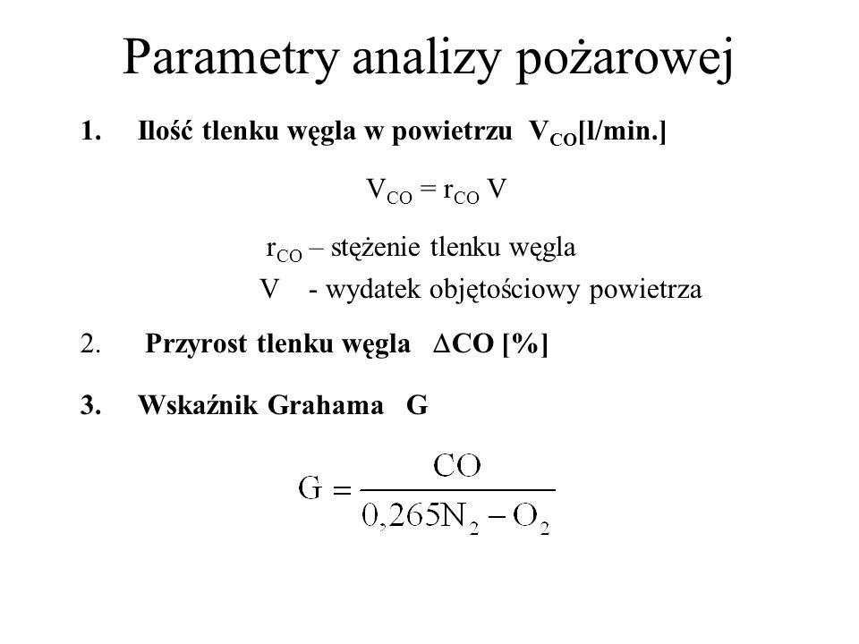 Parametry analizy pożarowej 1.Ilość tlenku węgla w powietrzu V CO [l/min.] V CO = r CO V r CO – stężenie tlenku węgla V - wydatek objętościowy powietr
