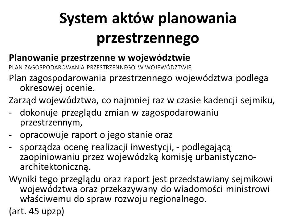 System aktów planowania przestrzennego Planowanie przestrzenne w województwie PLAN ZAGOSPODAROWANIA PRZESTRZENNEGO W WOJEWÓDZTWIE Plan zagospodarowani