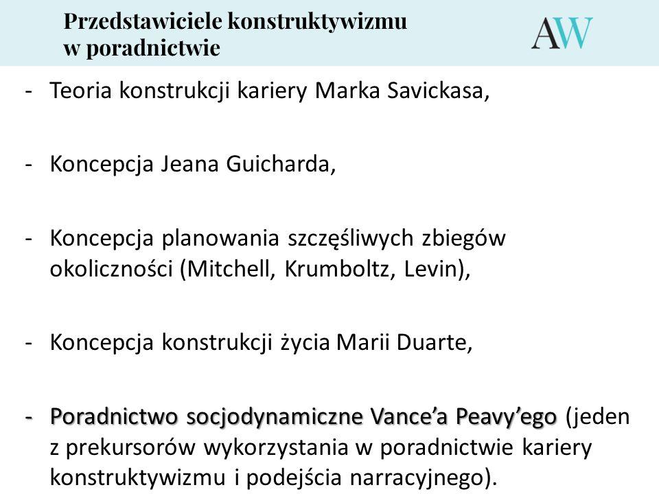 Przedstawiciele konstruktywizmu w poradnictwie -Teoria konstrukcji kariery Marka Savickasa, -Koncepcja Jeana Guicharda, -Koncepcja planowania szczęśliwych zbiegów okoliczności (Mitchell, Krumboltz, Levin), -Koncepcja konstrukcji życia Marii Duarte, -Poradnictwo socjodynamiczne Vance'a Peavy'ego -Poradnictwo socjodynamiczne Vance'a Peavy'ego (jeden z prekursorów wykorzystania w poradnictwie kariery konstruktywizmu i podejścia narracyjnego).