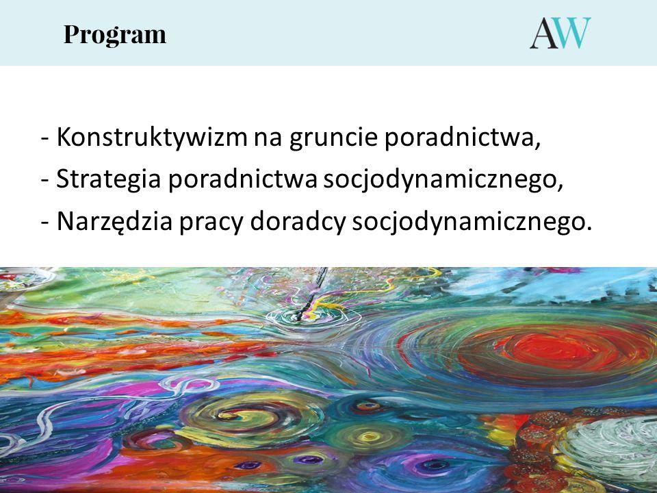 Cele poradnictwa socjodynamicznego 1.Wolność wyboru – zwiększenie zdolności radzącego się do określania ważnych dla niego celów, 2.