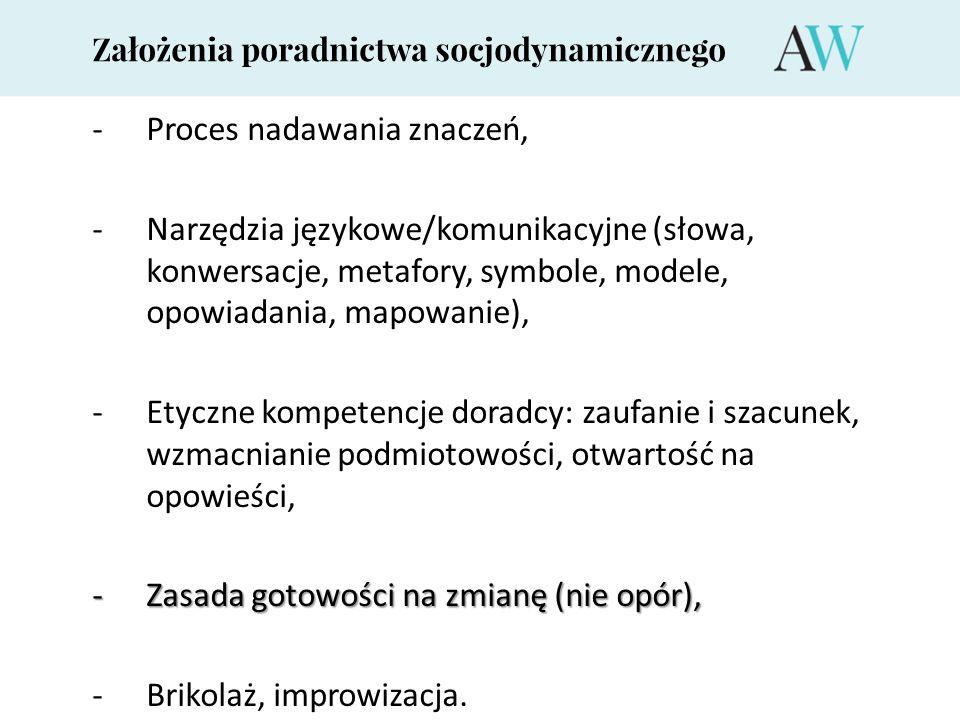 Założenia poradnictwa socjodynamicznego -Proces nadawania znaczeń, -Narzędzia językowe/komunikacyjne (słowa, konwersacje, metafory, symbole, modele, o
