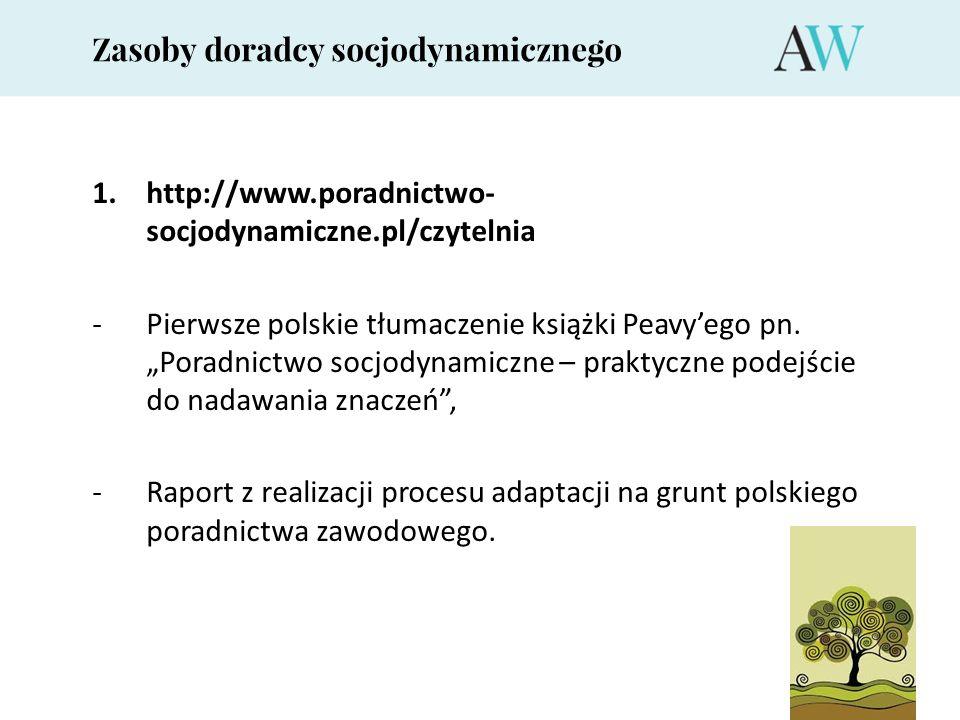"""Zasoby doradcy socjodynamicznego 1.http://www.poradnictwo- socjodynamiczne.pl/czytelnia -Pierwsze polskie tłumaczenie książki Peavy'ego pn. """"Poradnict"""