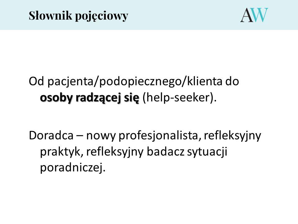 Słownik pojęciowy osoby radzącej się Od pacjenta/podopiecznego/klienta do osoby radzącej się (help-seeker). Doradca – nowy profesjonalista, refleksyjn
