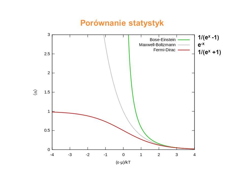 Porównanie statystyk 1/(e x -1) e -x 1/(e x +1)