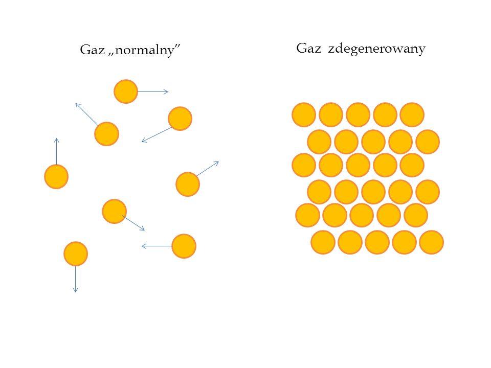 """Gaz """"normalny Gaz zdegenerowany"""