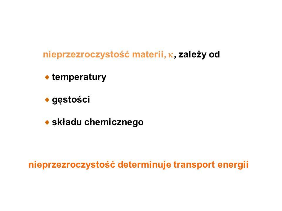nieprzezroczystość materii, , zależy od temperatury gęstości składu chemicznego nieprzezroczystość determinuje transport energii