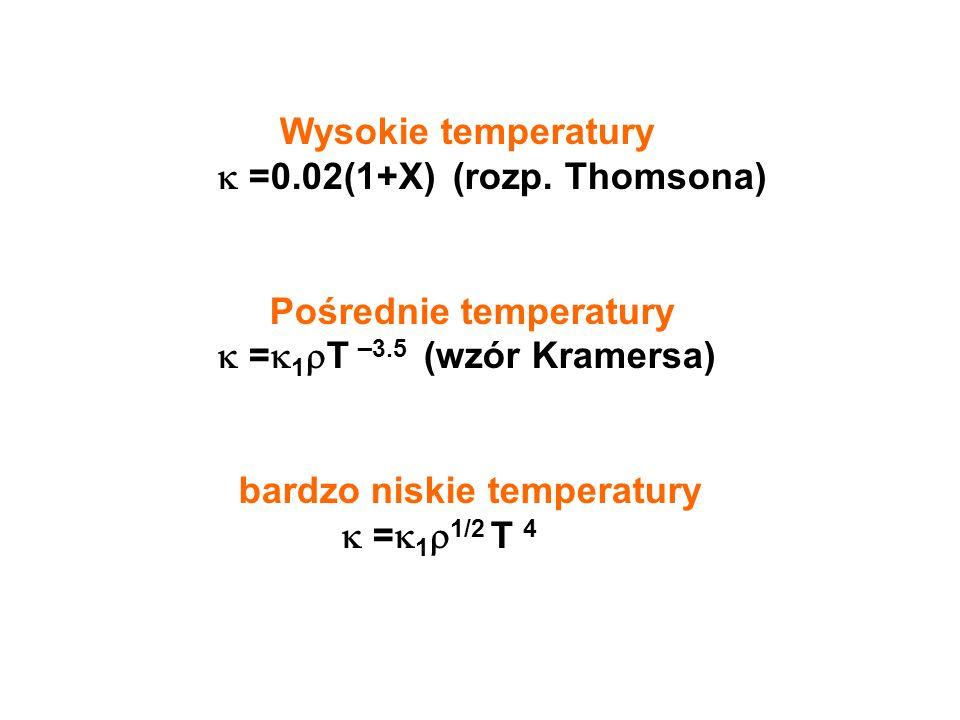 Wysokie temperatury  =0.02(1+X) (rozp.