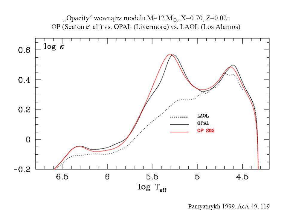 """Opacity wewnątrz modelu M=12 M , X=0.70, Z=0.02: OP (Seaton et al.) vs."