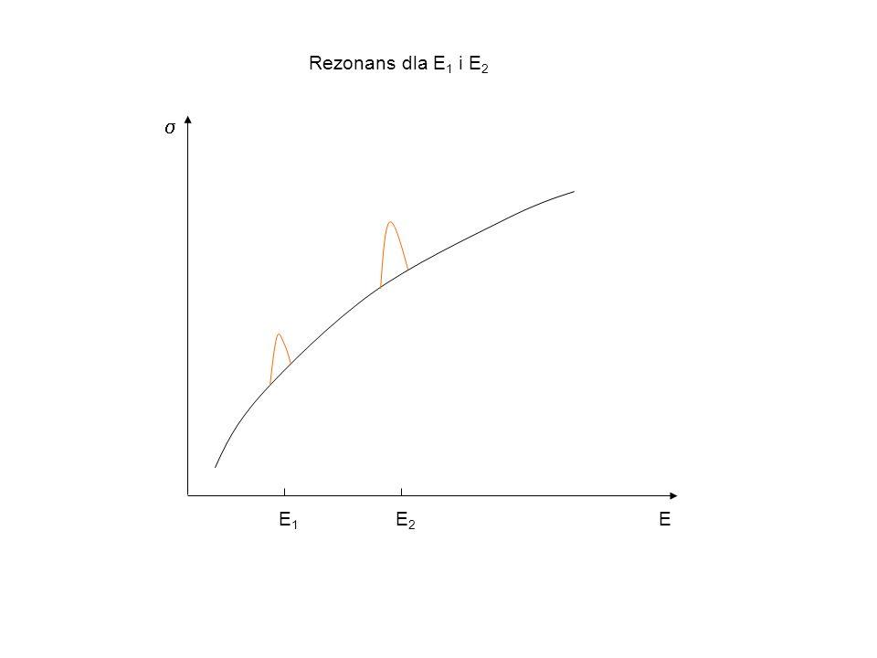  E1E1 E2E2 E Rezonans dla E 1 i E 2