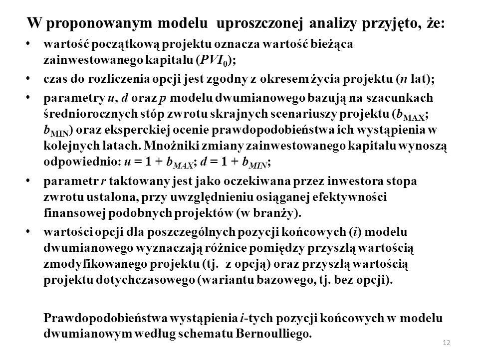 W proponowanym modelu uproszczonej analizy przyjęto, że: wartość początkową projektu oznacza wartość bieżąca zainwestowanego kapitału (PVI 0 ); czas do rozliczenia opcji jest zgodny z okresem życia projektu (n lat); parametry u, d oraz p modelu dwumianowego bazują na szacunkach średniorocznych stóp zwrotu skrajnych scenariuszy projektu (b MAX ; b MIN ) oraz eksperckiej ocenie prawdopodobieństwa ich wystąpienia w kolejnych latach.
