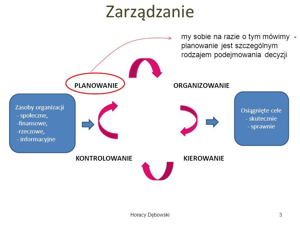 Zarządzanie Horacy Dębowski3 Zasoby organizacji - społeczne, -finansowe, -rzeczowe, - informacyjne PLANOWANIEORGANIZOWANIE KONTROLOWANIEKIEROWANIE Osiągnięte cele - skutecznie - sprawnie my sobie na razie o tym mówimy - planowanie jest szczególnym rodzajem podejmowania decyzji