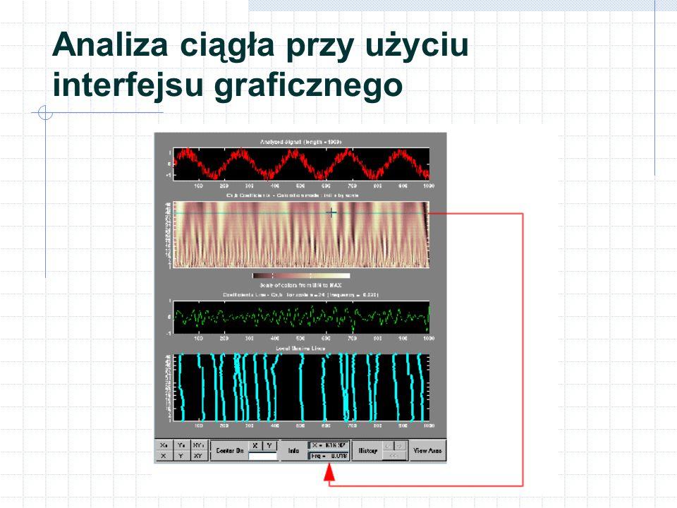 Analiza ciągła przy użyciu interfejsu graficznego